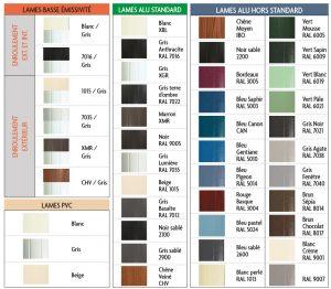 Coloris de lame