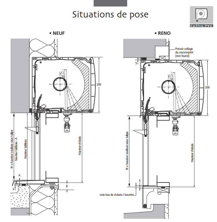 pose coffre volet roulant latest coffre volet roulant alignement with pose coffre volet roulant. Black Bedroom Furniture Sets. Home Design Ideas