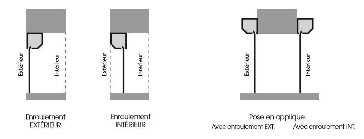 volets du sud porte de garage enroulable volets du sud. Black Bedroom Furniture Sets. Home Design Ideas